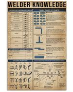Welder Knowledge Vertical Poster