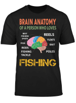 Brain Anatomy Of A Person Who Loves Fishing