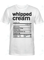 Nutrition Facts Whipped Cream