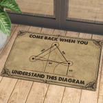 Come Back Doormat DHC07061185