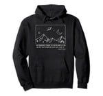 The Greatest Threat To Our Planet Is The Belief Tshirt Earth Pullover Hoodie, T-Shirt, Sweatshirt, Tank Top