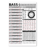 Bass Knowledge Musical Vertical Poster