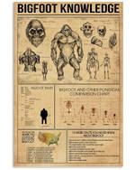Bigfoot Knowledge Custom Design Great Gift For Bigfoot Lovers Vertical Poster
