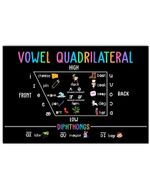 Vowel Quadrilateral Special Note For English Learners Horizontal Poster