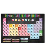Periodic Table Of Human Emotions Special Custom Design Horizontal Poster