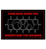 Dressage Arena Doormat Come Back When You Understand This Diagram Trending Horizontal Poster