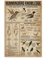 Something You Should Know About Hummingbird Knowledge Vertical Poster