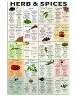 Herb_And_Spices_Trending_Poster