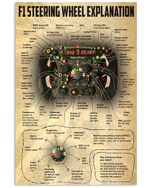 F1 Steering Wheel Explanation Poster Print Perfect, Ideas On Xmas, Birthday, Home Decor,No Frame Full Size
