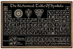 The Alchemical Table Of Symbols Witch Pagan Witchery Knowledge Artwork Wall Home Decor Horizontal No-Frame Poster Housewarming Birthday Friend