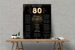 80th Birthday Gold Black 80th Birthday 1940 Birthday 80t poster canvas