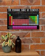 Chemist The Periodic Table Of Elements Poster No Frame