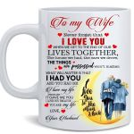 To my Wife - Never forget that I Love You Mug