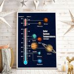Solar System Temperatures Vertical Poster
