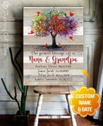 Personalized poster our greatest blessings call us nana and grandpa grandkids cardinals personalized gift with name and date