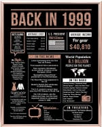 Back in 1999 hot events rose gold art birthday gifts 21 year olds 21th anniversary home decor rose gold gift for man woman