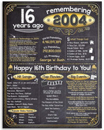 Remembering 2004 happy birthday 16 years old 16th anniversary popular entertainment events home decor for man woman
