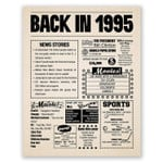 Back in 1995 popular events in america vintage retro art birthday gifts 25 year olds 25th anniversary home decor gift for man woman