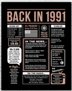 1991 The Year You Were Born Newspaper Style birthday party poster canvas gift for people born in 1991 Poster