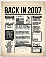 2007 The Year You Were Born vintage newspaper Style birthday party poster canvas gift for people born in 2007 Poster