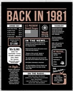 1981 The Year You Were Born Newspaper Style birthday party poster canvas gift for people born in 1981 Poster