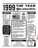 1999 The Year You Were Born Newspaper Style birthday party poster canvas gift for people born in 1999 Poster
