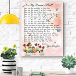 To My Mom Canvas Print Wall Art - Gift For Mom - Matte Canvas #38110