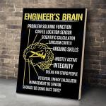 Engineer's Brain Canvas Prints Wall Art - Matte Canvas