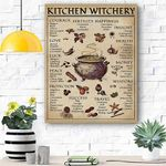 Kitchen Witchery Canvas Print Wall Art - Matte Canvas