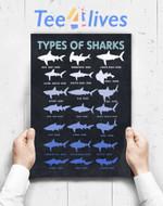Custom Poster Prints Wall Art 21 Types Of Sharks Marine Biology