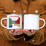 Custom Mug Marvel Ultimate Periodic Table Of Elements Graphic -  Campfire Mug