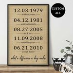Best Mother's day gift, Gift for Mom, Personalized Family's Day of birth/Name Poster