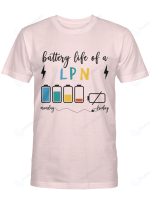 Battery Life Of A LPN
