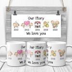 Our Story Timeline Custom Year Mug