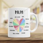 Personalized Mother's Day Mug