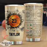 Personalized Basketball Player Knowledge Stainless Steel Tumbler, Tumbler Cups For Coffee/Tea, Great Customized Gifts For Birthday Christmas Thanksgiving Anniversary