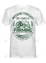 Farming Weekend Forecast 100 Chance Of Farming
