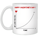 Couple gifts - My love increase day by day mug - GST