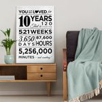 10th wedding anniversary gifts, 10 years canvas wall art for husband/wife, couple, for him/her, for parents