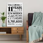 11th wedding anniversary gifts, 11 years canvas wall art for husband/wife, couple, for him/her, for parents