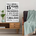 15th wedding anniversary gifts, 15 years canvas wall art for husband/wife, couple, for him/her, for parents