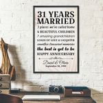 Personalized Wedding Anniversary Gifts, 31 years married Happy anniversary Canvas Gift For Wife/Husband, for Him/Her