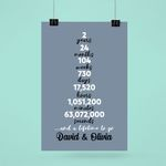 Personalized Names 2nd Wedding Anniversary Gifts Poster For Couple, Husband & Wife, Her, Him