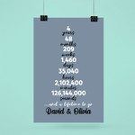 Personalized Names 4th Wedding Anniversary Gifts Poster For Couple, Husband & Wife, Her, Him
