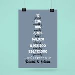 Personalized Names 17th Wedding Anniversary Gifts Poster For Couple, Husband & Wife, Her, Him