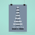 Personalized Names 18th Wedding Anniversary Gifts Poster For Couple, Husband & Wife, Her, Him