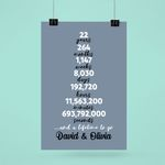 Personalized Names 22nd Wedding Anniversary Gifts Poster For Couple, Husband & Wife, Her, Him