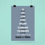 Personalized Names 23rd Wedding Anniversary Gifts Poster For Couple, Husband & Wife, Her, Him