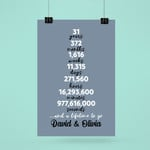 Personalized Names 31st Wedding Anniversary Gifts Poster For Couple, Husband & Wife, Her, Him