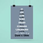 Personalized Names 41st Wedding Anniversary Gifts Poster For Couple, Husband & Wife, Her, Him